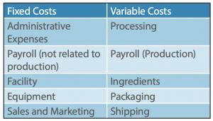 Foodservice Distributors 2